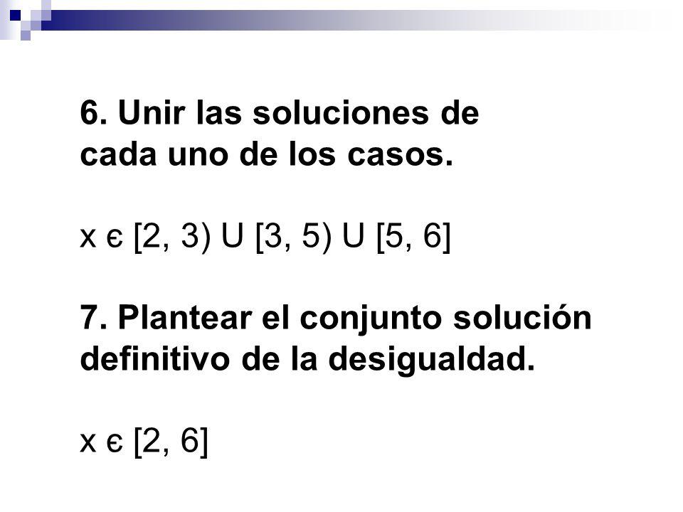 6. Unir las soluciones de cada uno de los casos. x є [2, 3) U [3, 5) U [5, 6] 7. Plantear el conjunto solución.